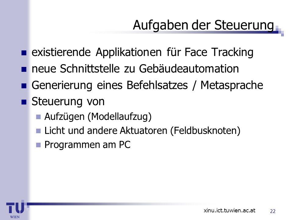 xinu.ict.tuwien.ac.at Aufgaben der Steuerung existierende Applikationen für Face Tracking neue Schnittstelle zu Gebäudeautomation Generierung eines Be