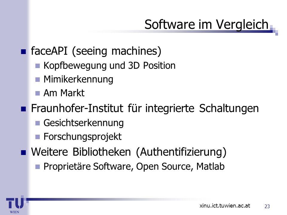 xinu.ict.tuwien.ac.at Software im Vergleich faceAPI (seeing machines) Kopfbewegung und 3D Position Mimikerkennung Am Markt Fraunhofer-Institut für int