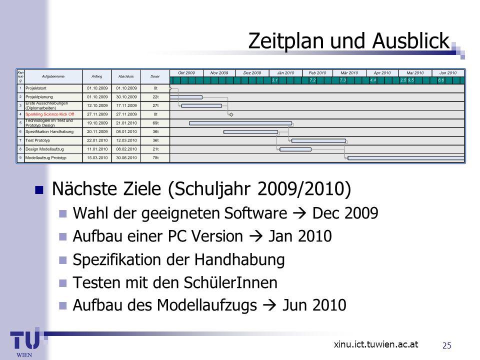 xinu.ict.tuwien.ac.at Zeitplan und Ausblick Nächste Ziele (Schuljahr 2009/2010) Wahl der geeigneten Software Dec 2009 Aufbau einer PC Version Jan 2010