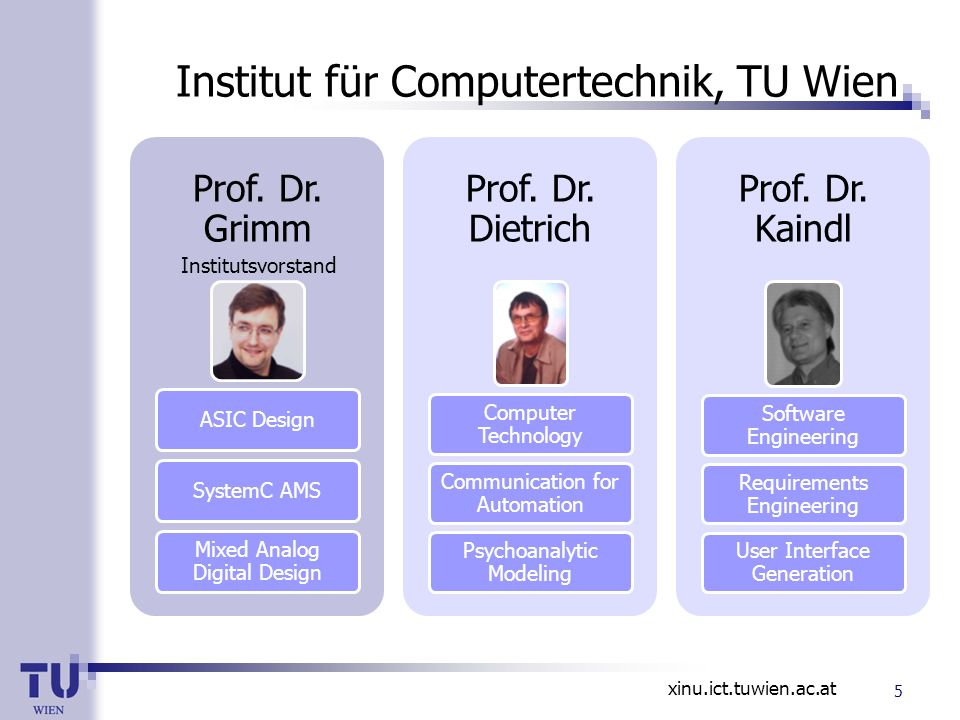 xinu.ict.tuwien.ac.at Institut für Computertechnik, TU Wien Prof. Dr. Grimm ASIC DesignSystemC AMS Mixed Analog Digital Design Prof. Dr. Dietrich Comp