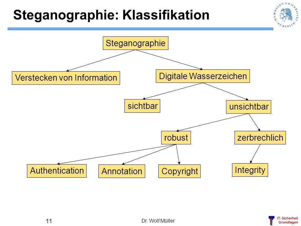 IT-Sicherheit Grundlagen Dr. Wolf Müller 11 Steganographie: Klassifikation Verstecken von Information sichtbar Steganographie Digitale Wasserzeichen u