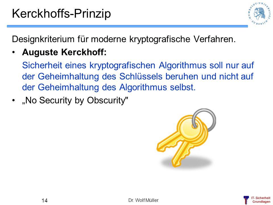 IT-Sicherheit Grundlagen Dr. Wolf Müller 14 Kerckhoffs-Prinzip Designkriterium für moderne kryptografische Verfahren. Auguste Kerckhoff: Sicherheit ei