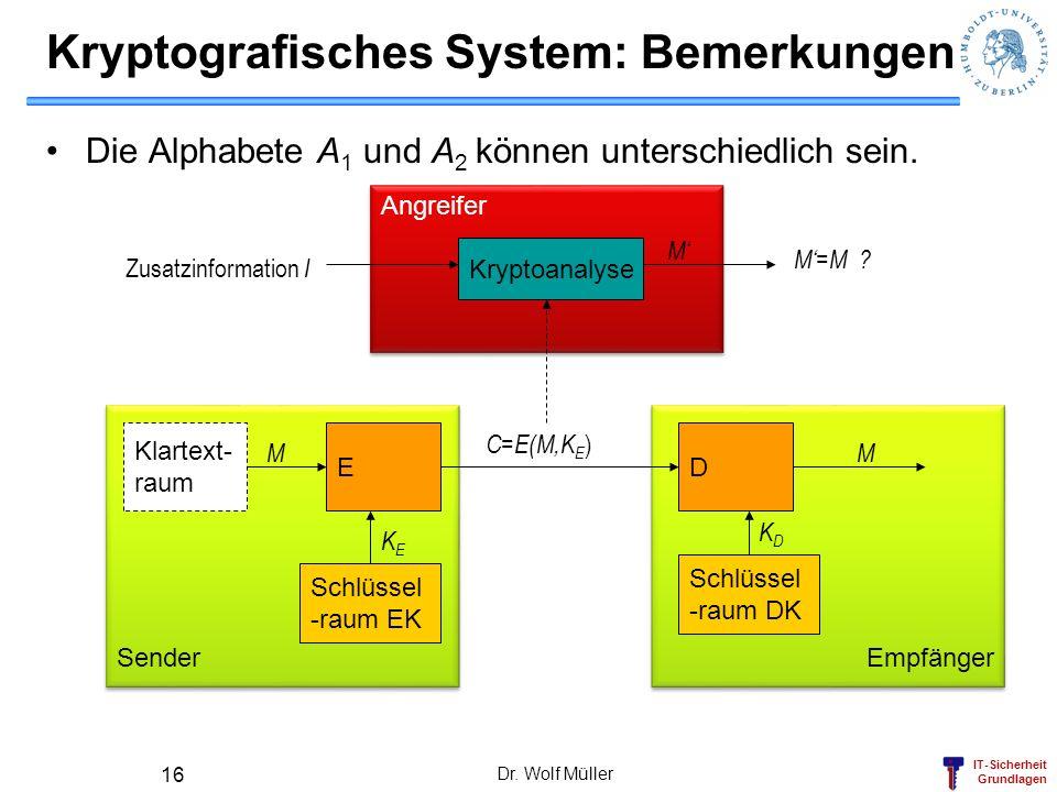 IT-Sicherheit Grundlagen Dr. Wolf Müller 16 Angreifer Kryptografisches System: Bemerkungen Die Alphabete A 1 und A 2 können unterschiedlich sein. Send