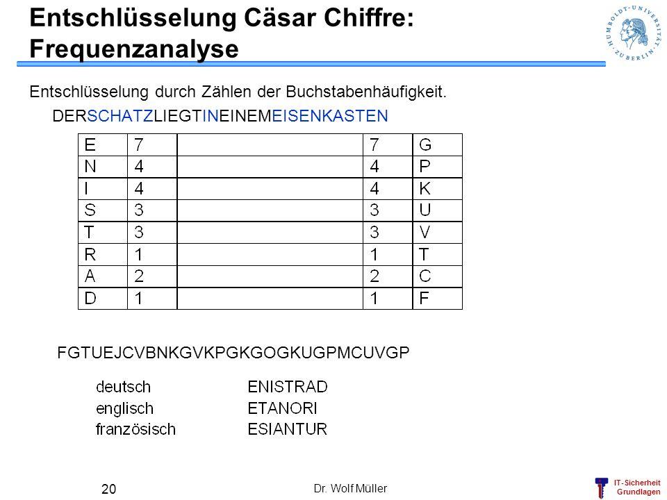 IT-Sicherheit Grundlagen Dr. Wolf Müller 20 Entschlüsselung Cäsar Chiffre: Frequenzanalyse Entschlüsselung durch Zählen der Buchstabenhäufigkeit. DERS