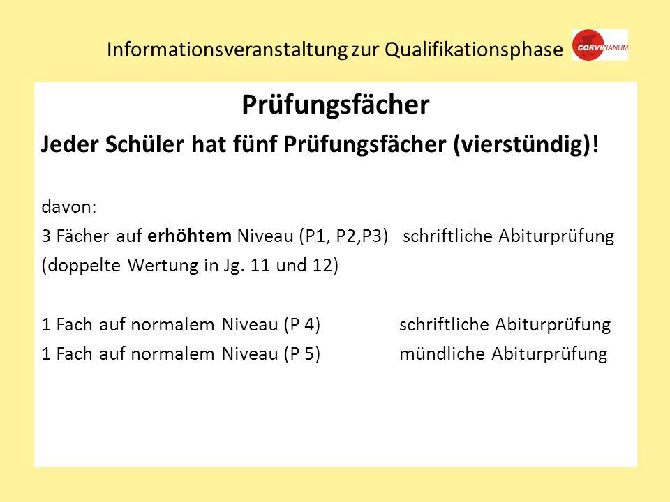 Informationsveranstaltung zur Qualifikationsphase Prüfungsfächer Jeder Schüler hat fünf Prüfungsfächer (vierstündig).