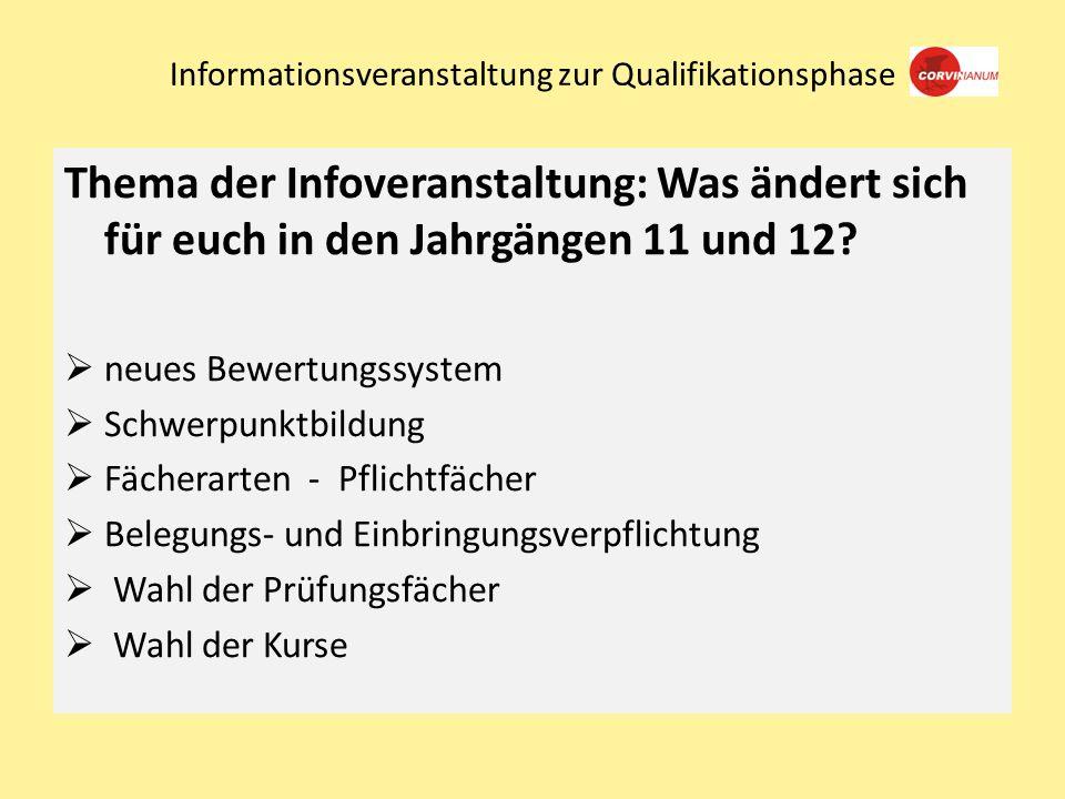 Informationsveranstaltung zur Qualifikationsphase Thema der Infoveranstaltung: Was ändert sich für euch in den Jahrgängen 11 und 12.