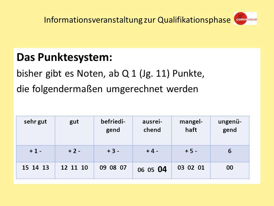 Informationsveranstaltung zur Qualifikationsphase Das Punktesystem: bisher gibt es Noten, ab Q 1 (Jg.