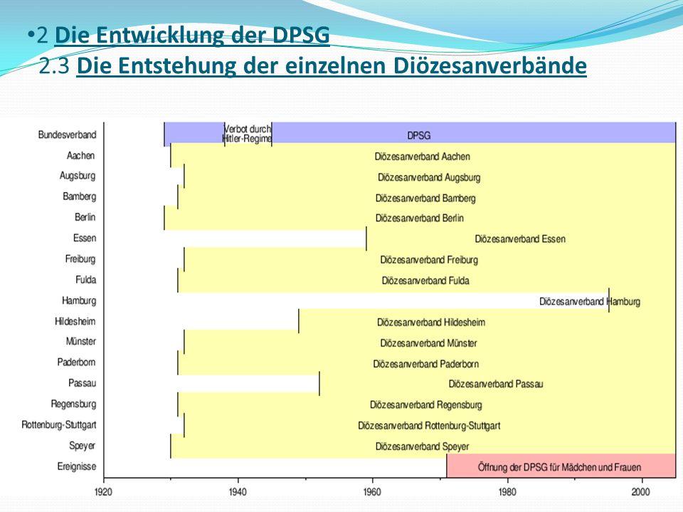 2 Die Entwicklung der DPSG 2.3 Die Entstehung der einzelnen Diözesanverbände