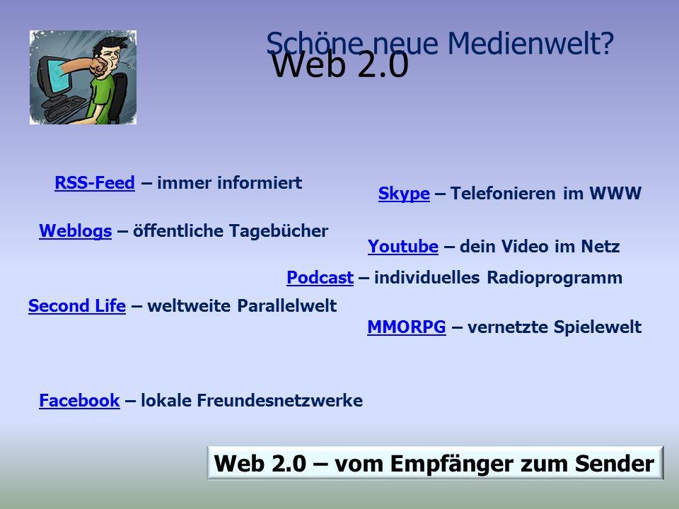 Web 2.0 WeblogsWeblogs – öffentliche Tagebücher PodcastPodcast – individuelles Radioprogramm Web 2.0 – vom Empfänger zum Sender Second LifeSecond Life