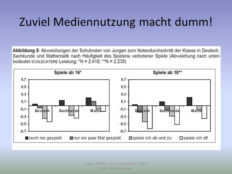 Suchmaschinen für Kinder Redaktionell gepflegt und gefiltert: http://www.blindekuh.de/ http://www.fragfinn.de http://www.helles-koepfchen.de/