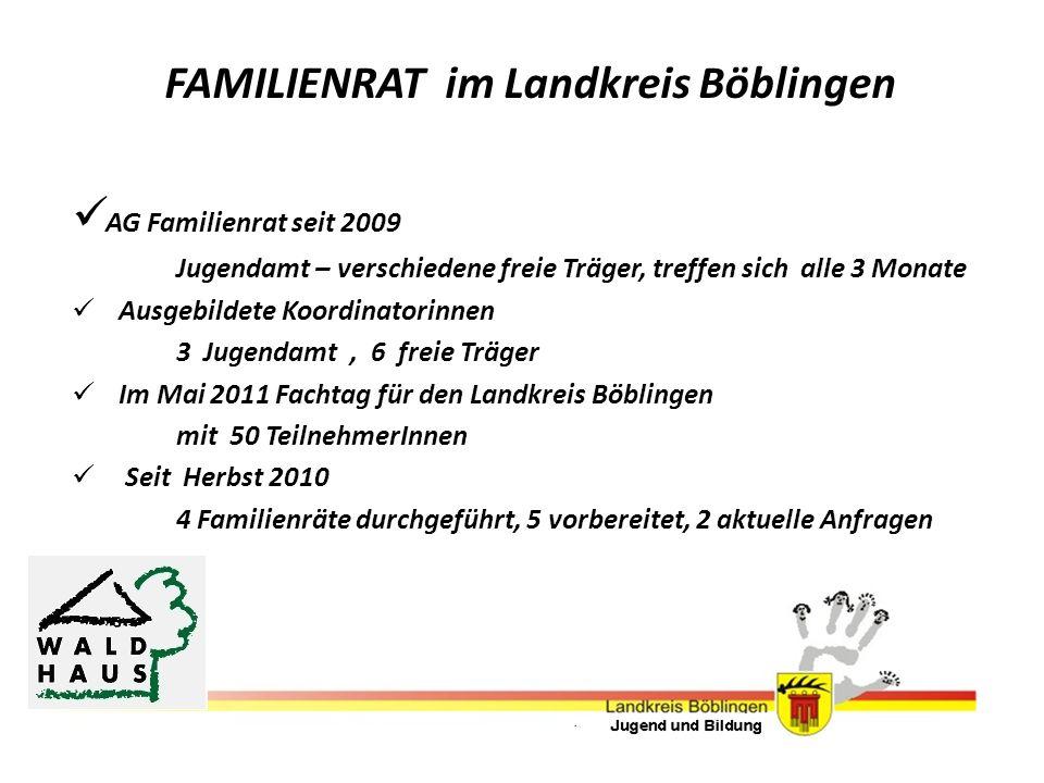 FAMILIENRAT im Landkreis Böblingen AG Familienrat seit 2009 Jugendamt – verschiedene freie Träger, treffen sich alle 3 Monate Ausgebildete Koordinator