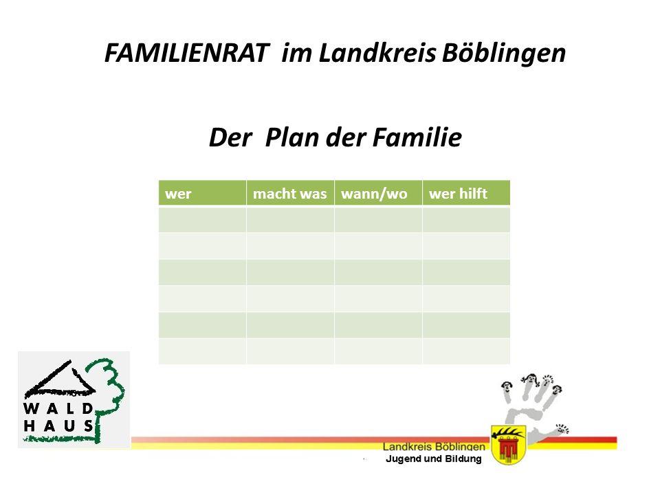 FAMILIENRAT im Landkreis Böblingen Der Plan der Familie wermacht waswann/wower hilft