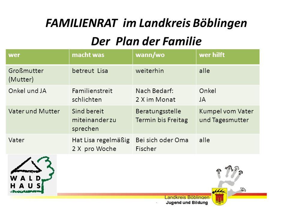 FAMILIENRAT im Landkreis Böblingen Der Plan der Familie wermacht waswann/wower hilft Großmutter (Mutter) betreut Lisaweiterhinalle Onkel und JAFamilie