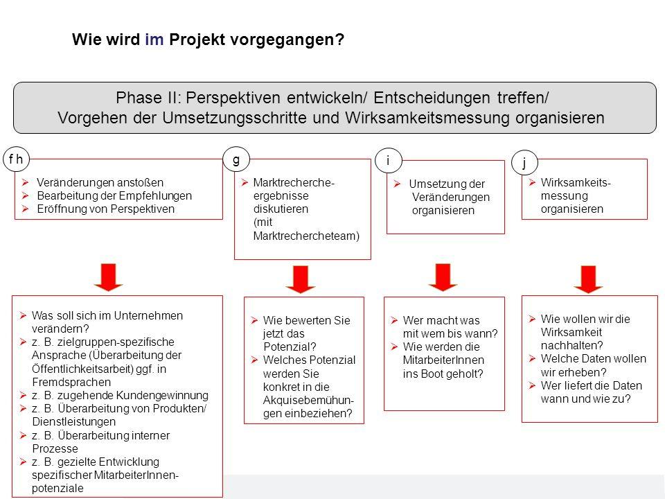 7 Wie wird im Projekt vorgegangen? Was soll sich im Unternehmen verändern? z. B. zielgruppen-spezifische Ansprache (Überarbeitung der Öffentlichkeitsa