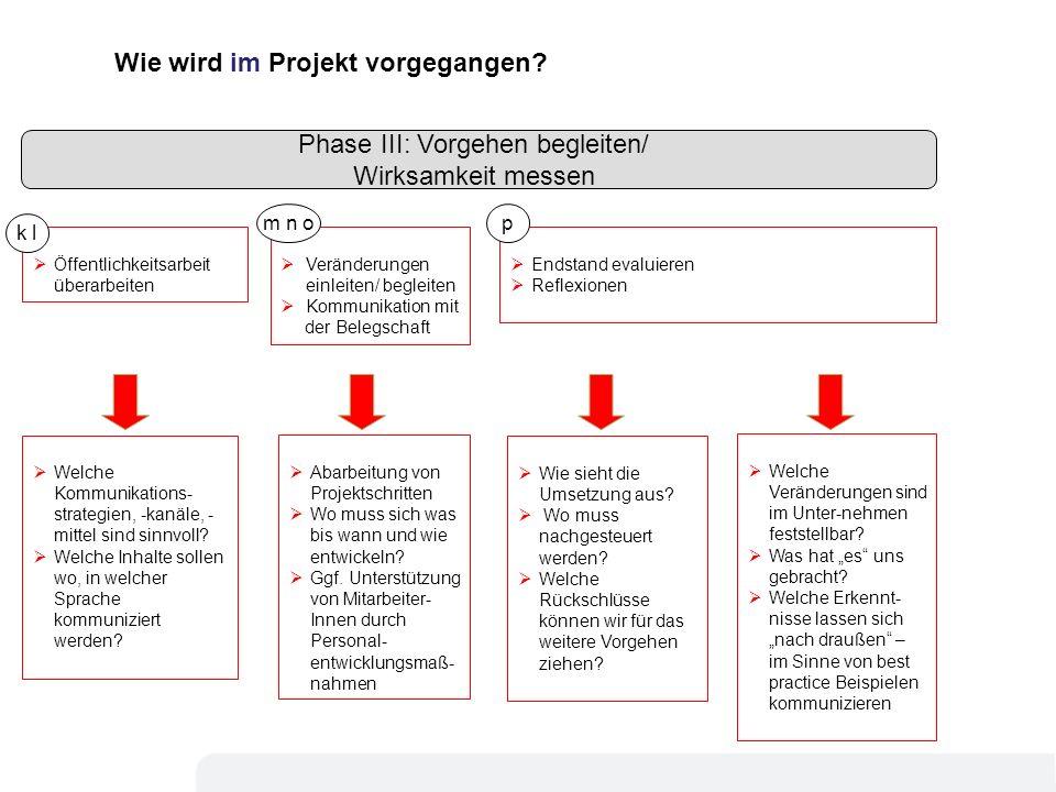 9 Markt- recherche Marketing- konzeption des Unternehmens- projektes Ca.