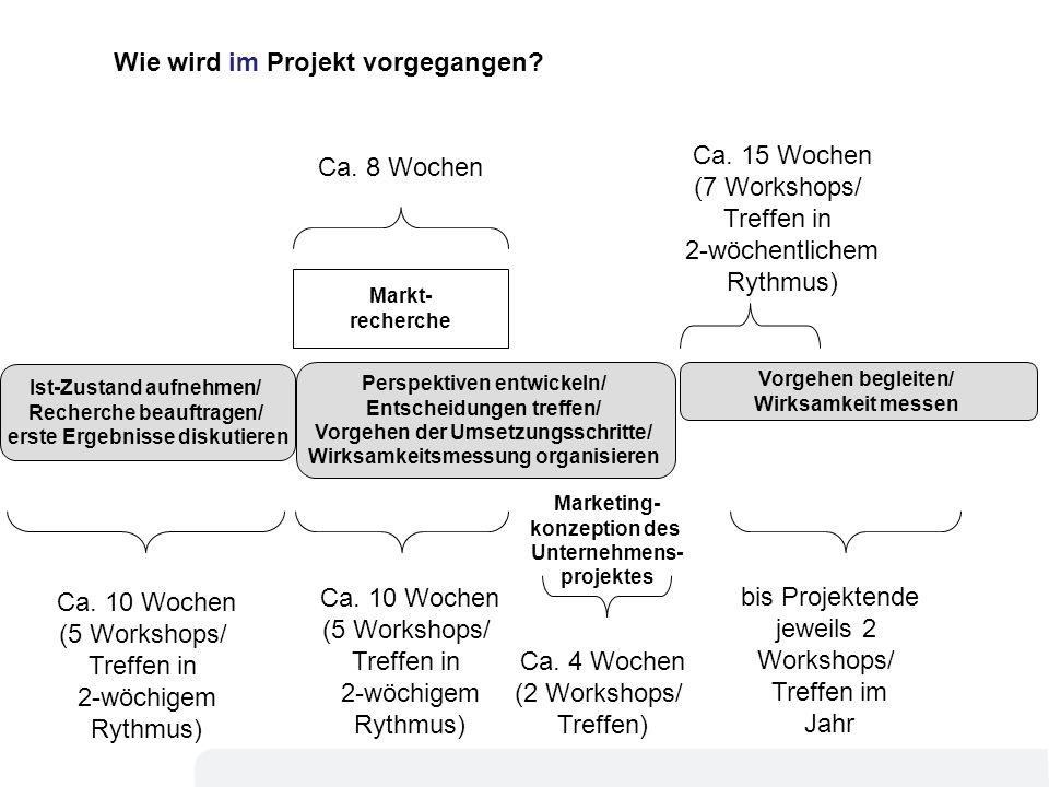 9 Markt- recherche Marketing- konzeption des Unternehmens- projektes Ca. 10 Wochen (5 Workshops/ Treffen in 2-wöchigem Rythmus) Ca. 8 Wochen Ca. 10 Wo