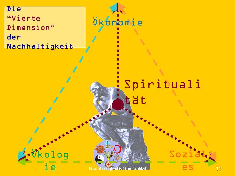 Spirituali tät Die Vierte Dimension der Nachhaltigkeit Nachhaltigkeit & Spiritualität 11 Ökonomie Sozial es Ökolog ie