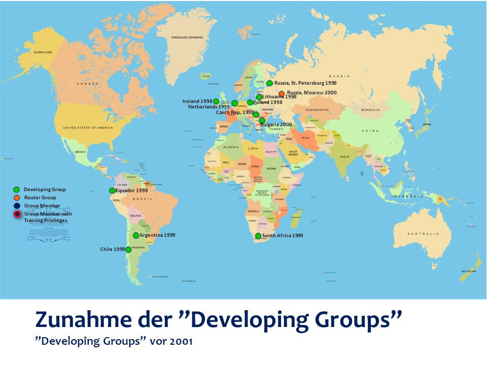 Zunahme der Developing Groups Developing Groups vor 2001 Argentina 1999 Bulgaria 2000 Chile 1999 Equador 1998 Ireland 1998 Poland 1998 South Africa 1999 Czech Rep.