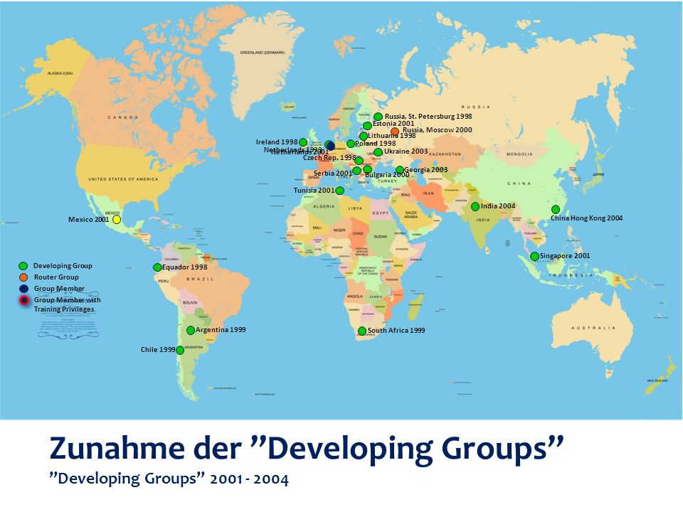 Zunahme der Developing Groups Developing Groups and Router Groups 2004 – 2007 Argentina 1999 Bulgaria 2000 Georgia 2003 Ukraine 2003 Chile 1999 China Guangzhou 2005 Singapore 2001 Colombia 2005 Equador 1998 Ireland 1998 Poland 1998 Estonia 2001 India 2004 South Africa 1999 Czech Rep.