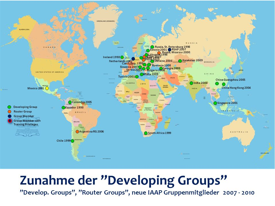 Zunahme der Developing Groups Develop.