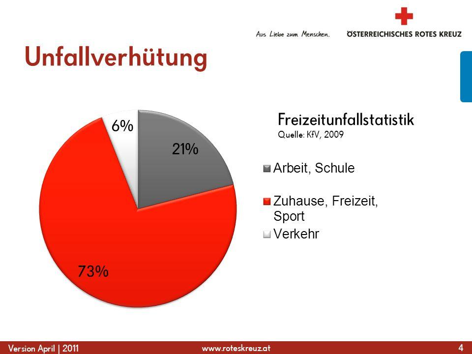 www.roteskreuz.at Version April | 2011 Unfallverhütung 4 Freizeitunfallstatistik Quelle: KfV, 2009
