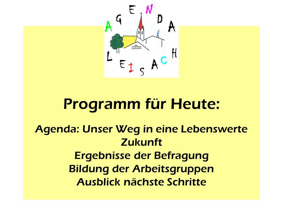 Programm für Heute: Agenda: Unser Weg in eine Lebenswerte Zukunft Ergebnisse der Befragung Bildung der Arbeitsgruppen Ausblick nächste Schritte