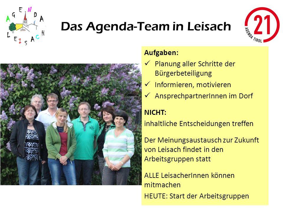 Das Agenda-Team in Leisach Aufgaben: Planung aller Schritte der Bürgerbeteiligung Informieren, motivieren AnsprechpartnerInnen im Dorf NICHT: inhaltli