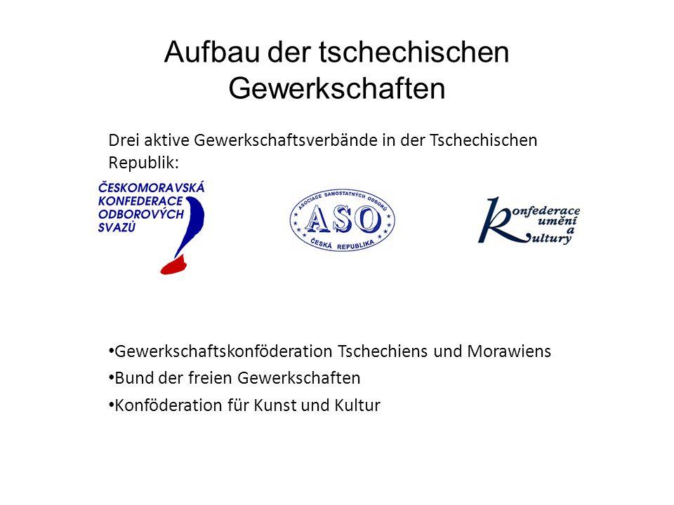 Aufbau der tschechischen Gewerkschaften Drei aktive Gewerkschaftsverbände in der Tschechischen Republik: Gewerkschaftskonföderation Tschechiens und Mo