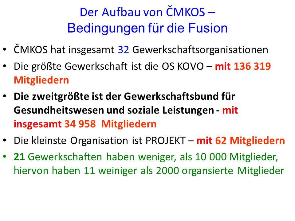 Der Aufbau von ČMKOS – Bedingungen für die Fusion ČMKOS hat insgesamt 32 Gewerkschaftsorganisationen Die größte Gewerkschaft ist die OS KOVO – mit 136