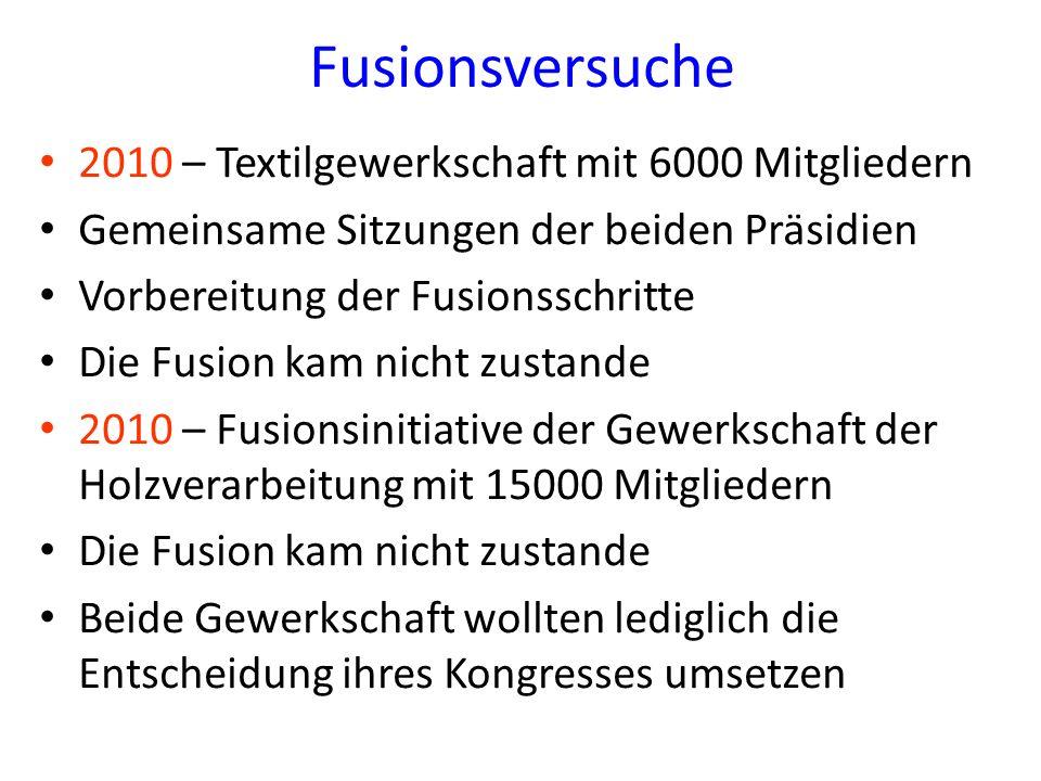 Fusionsversuche 2010 – Textilgewerkschaft mit 6000 Mitgliedern Gemeinsame Sitzungen der beiden Präsidien Vorbereitung der Fusionsschritte Die Fusion k