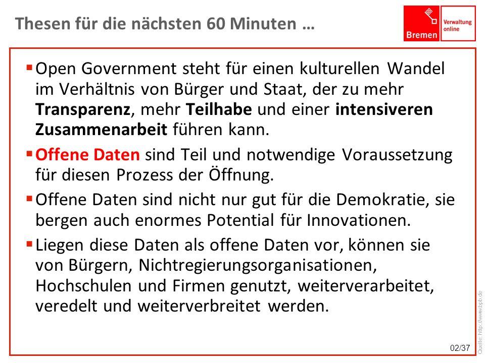 Open Government - Einführung Wofür gibt Bremen Geld aus.