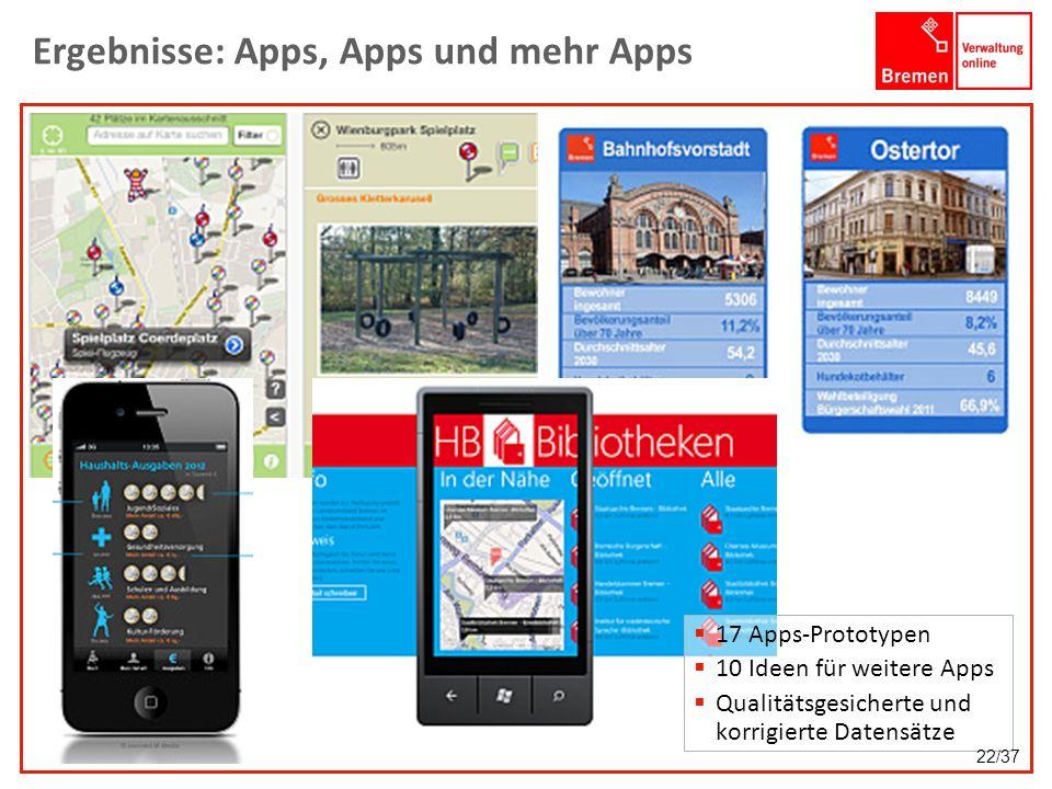 Ergebnisse: Apps, Apps und mehr Apps 17 Apps-Prototypen 10 Ideen für weitere Apps Qualitätsgesicherte und korrigierte Datensätze 22/37