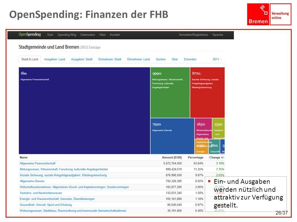 OpenSpending: Finanzen der FHB Ein- und Ausgaben werden nützlich und attraktiv zur Verfügung gestellt. 26/37