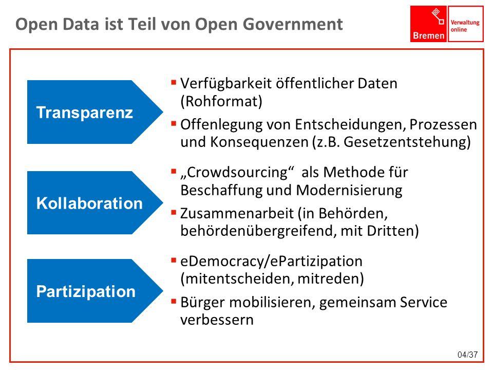 Positive Wirkung von Open Data Bessere Entscheidungen durch besseres Verständnis dank Visualisierungen und Daten-Verknüpfungen Mehrwert von Verwaltungsleistung wird sichtbar Transparenz schafft Vertrauen und stärkt Akzeptanz Verwaltungsdaten wirken wie Subventionen – fördern Innovationen, Wachstum, Wettbewerbsfähigkeit Community entwickelt bürgerzentrierte Applikationen, die E- Government Angebote ergänzen – mehr Service ohne mehr Ressourcen Open Data ist eine Grundlage für breite Bürgerbeteiligung 35/37