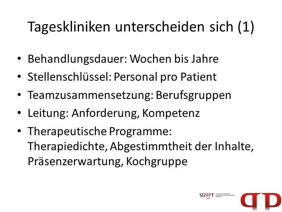 Tageskliniken unterscheiden sich (1) Behandlungsdauer: Wochen bis Jahre Stellenschlüssel: Personal pro Patient Teamzusammensetzung: Berufsgruppen Leit