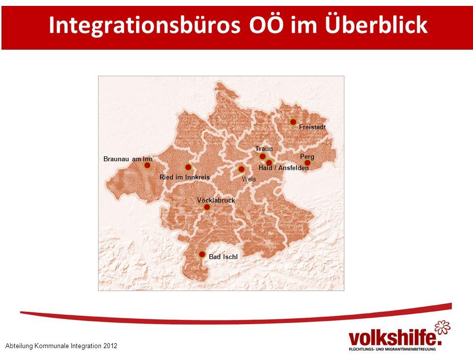 Integrationsbüros OÖ im Überblick Perg Freistadt Braunau am Inn Ried im Innkreis Vöcklabruck Bad Ischl Traun Haid / Ansfelden Wels Abteilung Kommunale Integration 2012