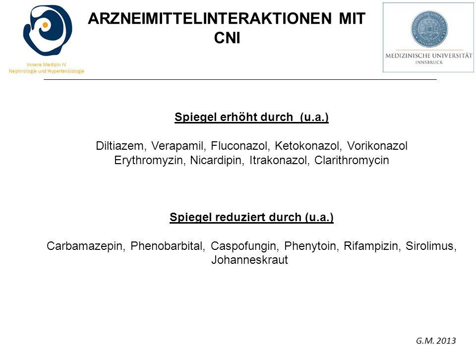 G.M. 2013 Innere Medizin IV Nephrologie und Hypertensiologie Spiegel erhöht durch (u.a.) Diltiazem, Verapamil, Fluconazol, Ketokonazol, Vorikonazol Er