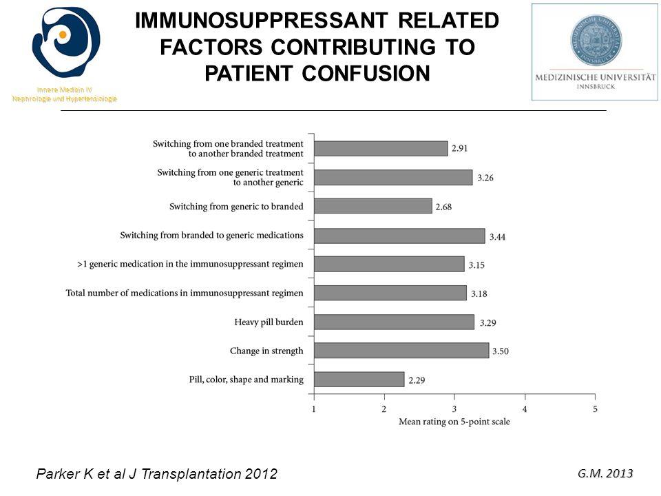 G.M. 2013 Innere Medizin IV Nephrologie und Hypertensiologie Parker K et al J Transplantation 2012 IMMUNOSUPPRESSANT RELATED FACTORS CONTRIBUTING TO P