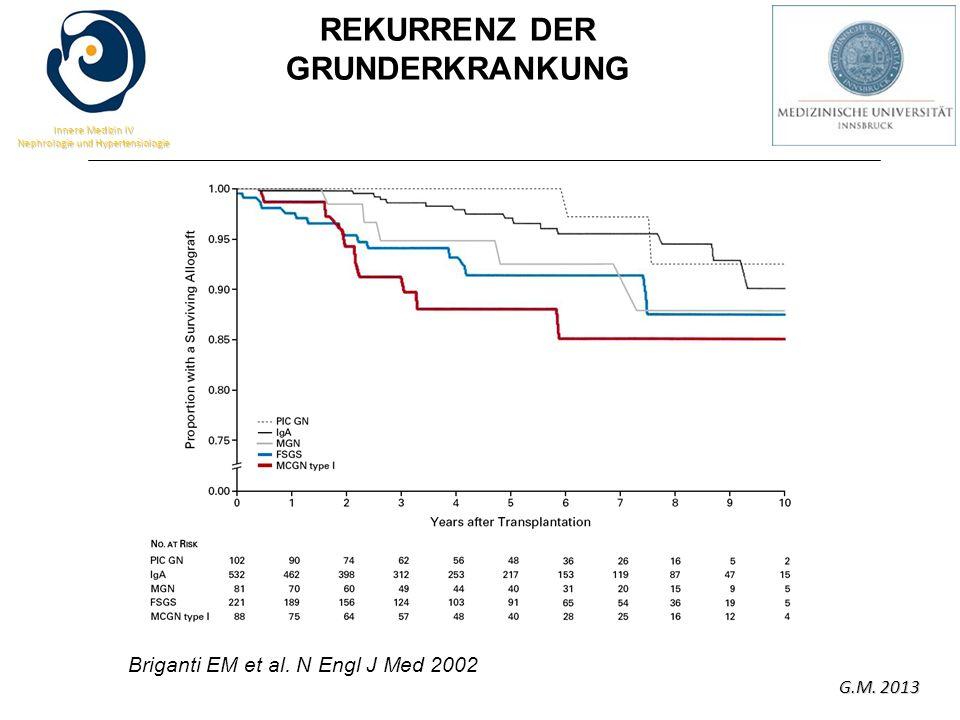 G.M. 2013 Innere Medizin IV Nephrologie und Hypertensiologie Briganti EM et al. N Engl J Med 2002 REKURRENZ DER GRUNDERKRANKUNG
