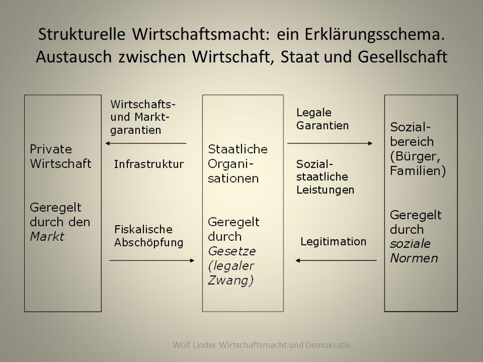 Strukturelle Wirtschaftsmacht: ein Erklärungsschema.