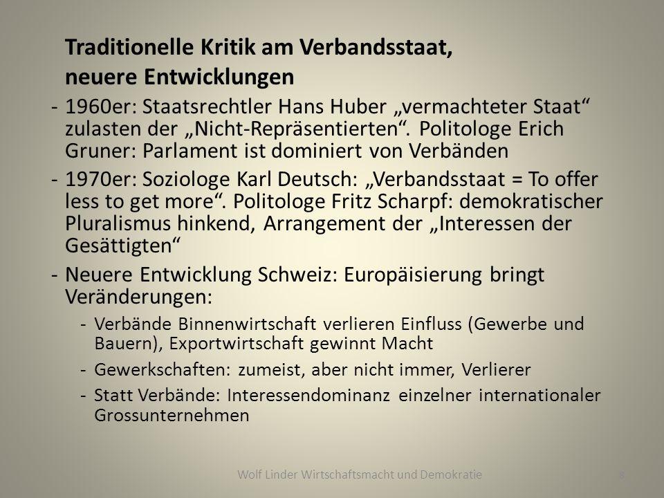 Traditionelle Kritik am Verbandsstaat, neuere Entwicklungen -1960er: Staatsrechtler Hans Huber vermachteter Staat zulasten der Nicht-Repräsentierten.