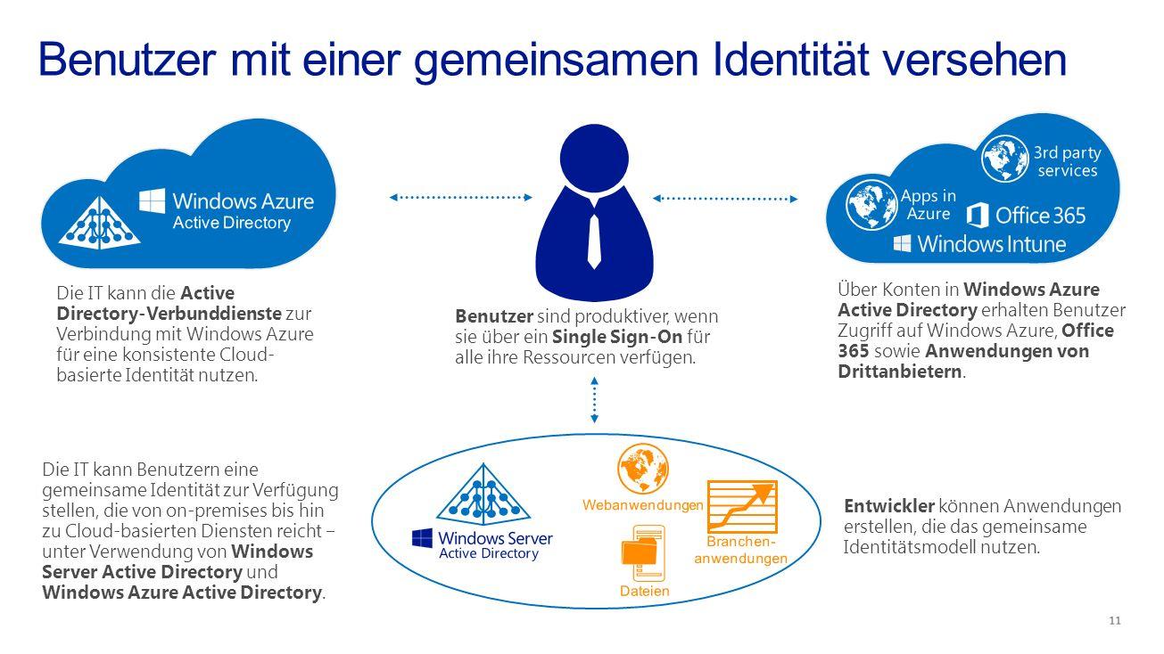 Die IT kann Benutzern eine gemeinsame Identität zur Verfügung stellen, die von on-premises bis hin zu Cloud-basierten Diensten reicht unter Verwendung