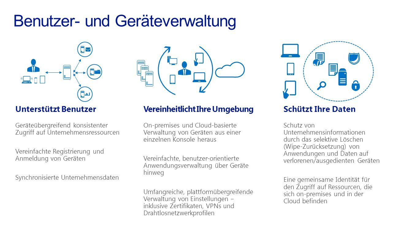 Benutzer- und Geräteverwaltung Vereinheitlicht Ihre UmgebungSchützt Ihre DatenUnterstützt Benutzer On-premises und Cloud-basierte Verwaltung von Gerät