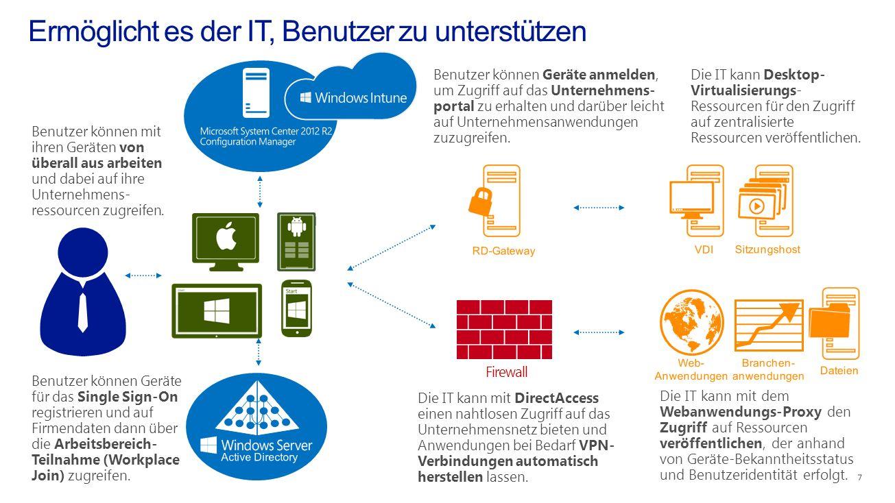 Die IT kann mit dem Webanwendungs-Proxy den Zugriff auf Ressourcen veröffentlichen, der anhand von Geräte-Bekanntheitsstatus und Benutzeridentität erf