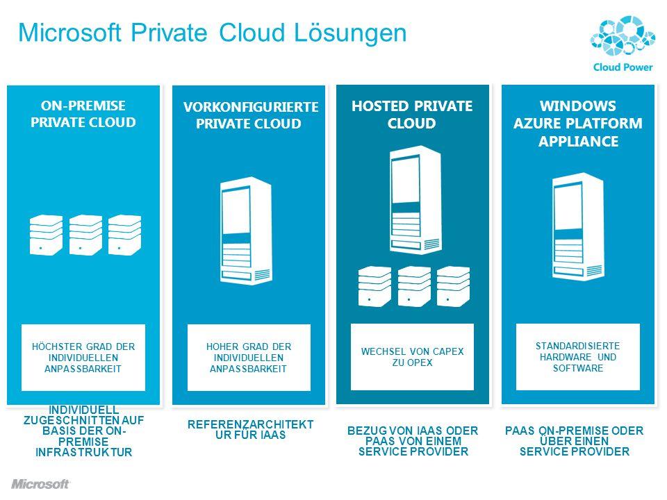 Microsoft Private Cloud Lösungen ON-PREMISE PRIVATE CLOUD HOSTED PRIVATE CLOUD WINDOWS AZURE PLATFORM APPLIANCE HÖCHSTER GRAD DER INDIVIDUELLEN ANPASSBARKEIT WECHSEL VON CAPEX ZU OPEX STANDARDISIERTE HARDWARE UND SOFTWARE PAAS ON-PREMISE ODER ÜBER EINEN SERVICE PROVIDER INDIVIDUELL ZUGESCHNITTEN AUF BASIS DER ON- PREMISE INFRASTRUKTUR BEZUG VON IAAS ODER PAAS VON EINEM SERVICE PROVIDER VORKONFIGURIERTE PRIVATE CLOUD VORKONFIGURIERTE PRIVATE CLOUD HOHER GRAD DER INDIVIDUELLEN ANPASSBARKEIT REFERENZARCHITEKT UR FÜR IAAS