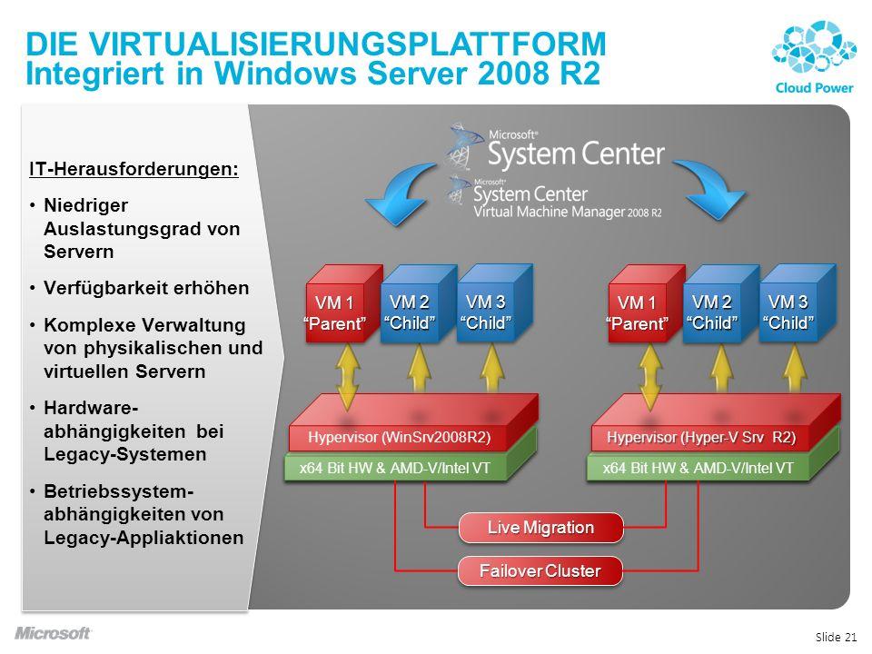 DIE VIRTUALISIERUNGSPLATTFORM Integriert in Windows Server 2008 R2 Slide 21 IT-Herausforderungen: Niedriger Auslastungsgrad von Servern Verfügbarkeit erhöhen Komplexe Verwaltung von physikalischen und virtuellen Servern Hardware- abhängigkeiten bei Legacy-Systemen Betriebssystem- abhängigkeiten von Legacy-Appliaktionen