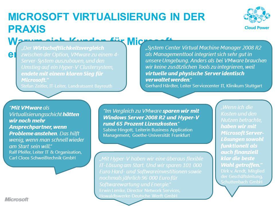 MICROSOFT VIRTUALISIERUNG IN DER PRAXIS Warum sich Kunden für Microsoft entscheiden.
