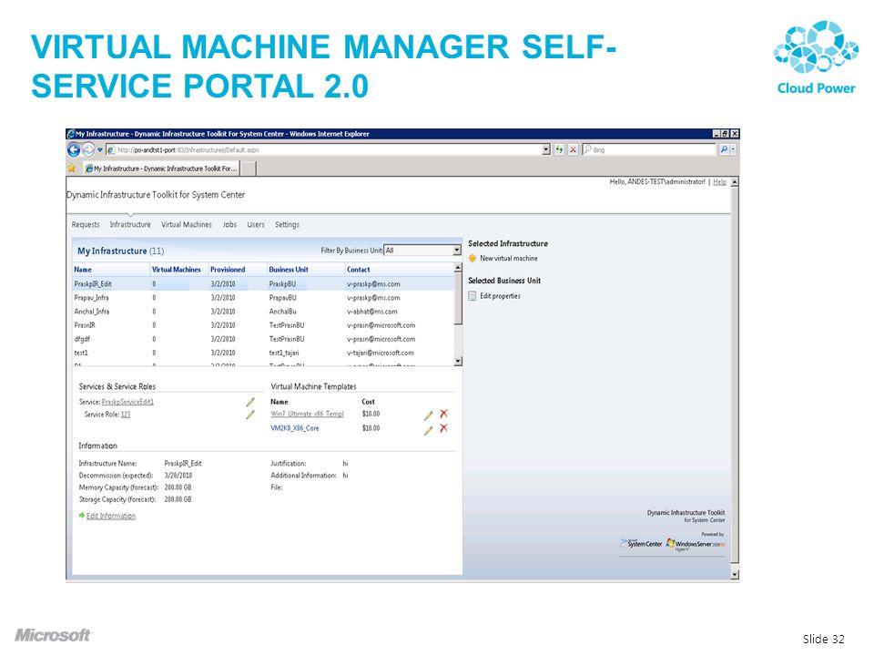 VIRTUAL MACHINE MANAGER SELF- SERVICE PORTAL 2.0 Slide 32