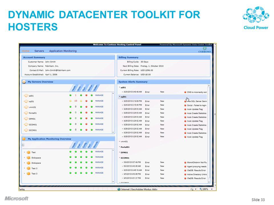DYNAMIC DATACENTER TOOLKIT FOR HOSTERS Slide 33