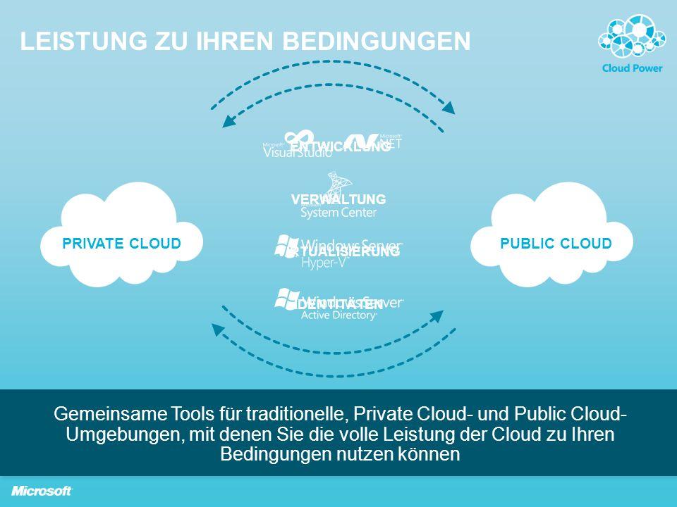 LEISTUNG ZU IHREN BEDINGUNGEN Gemeinsame Tools für traditionelle, Private Cloud- und Public Cloud- Umgebungen, mit denen Sie die volle Leistung der Cloud zu Ihren Bedingungen nutzen können PRIVATE CLOUDPUBLIC CLOUD VERWALTUNG ENTWICKLUNG VIRTUALISIERUNG IDENTITÄTEN